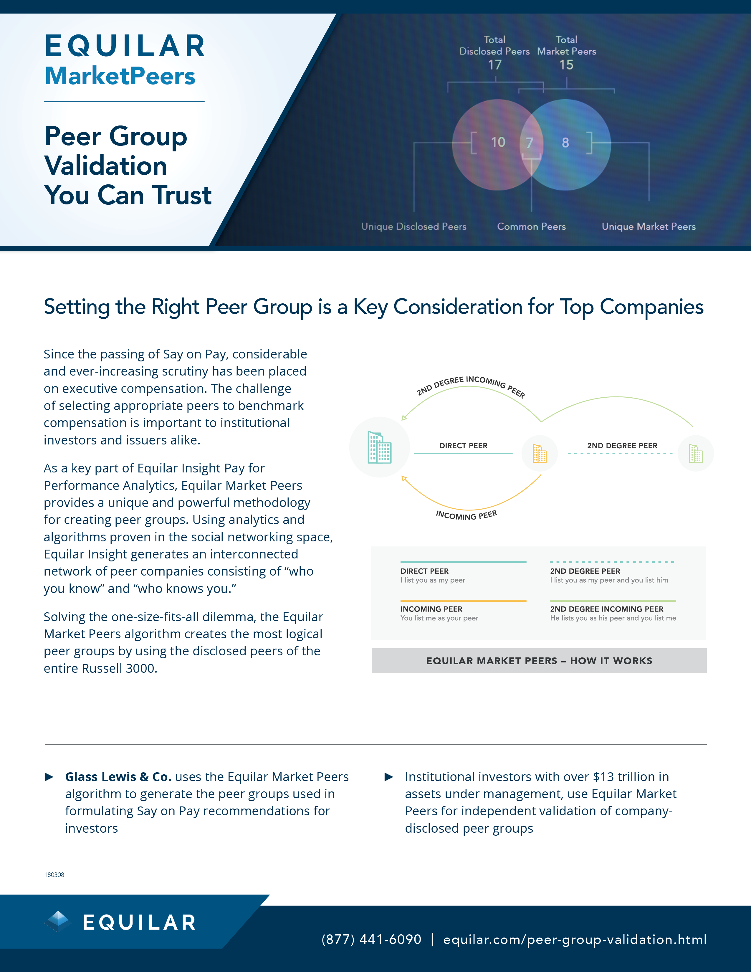 peer-group-validation pdf